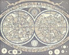Les principaux logiciels d'astrologie